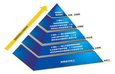 人力资源管理师--绩效管理的考评方法与应用